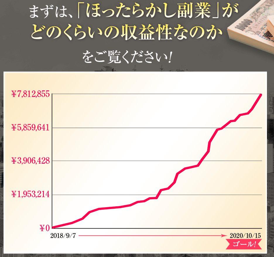 ブーストキャッシュグラフ