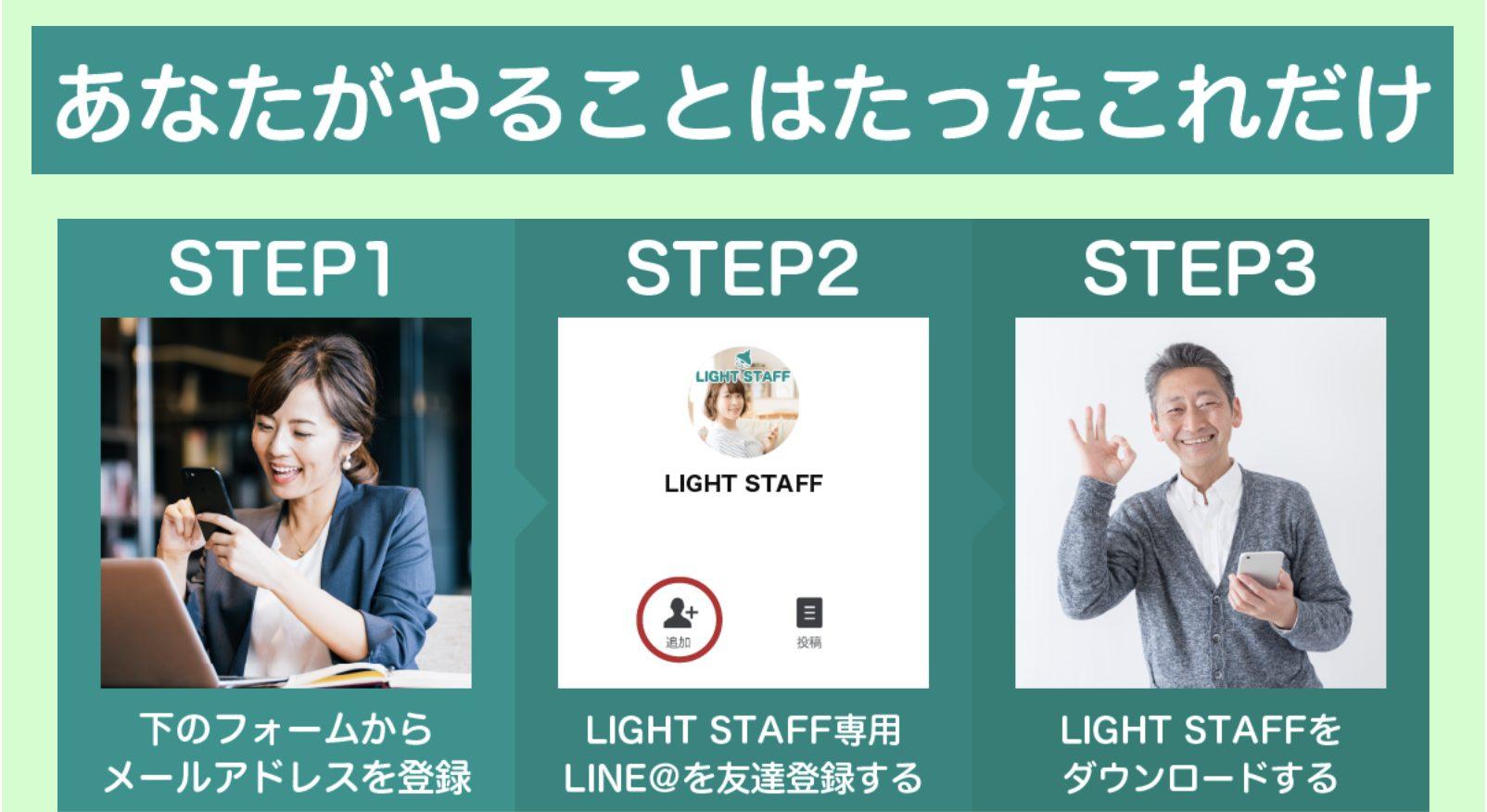 ライトスタッフ始め方